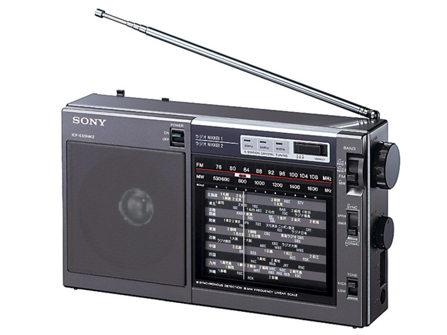Radio Portable on portable radios with best reception