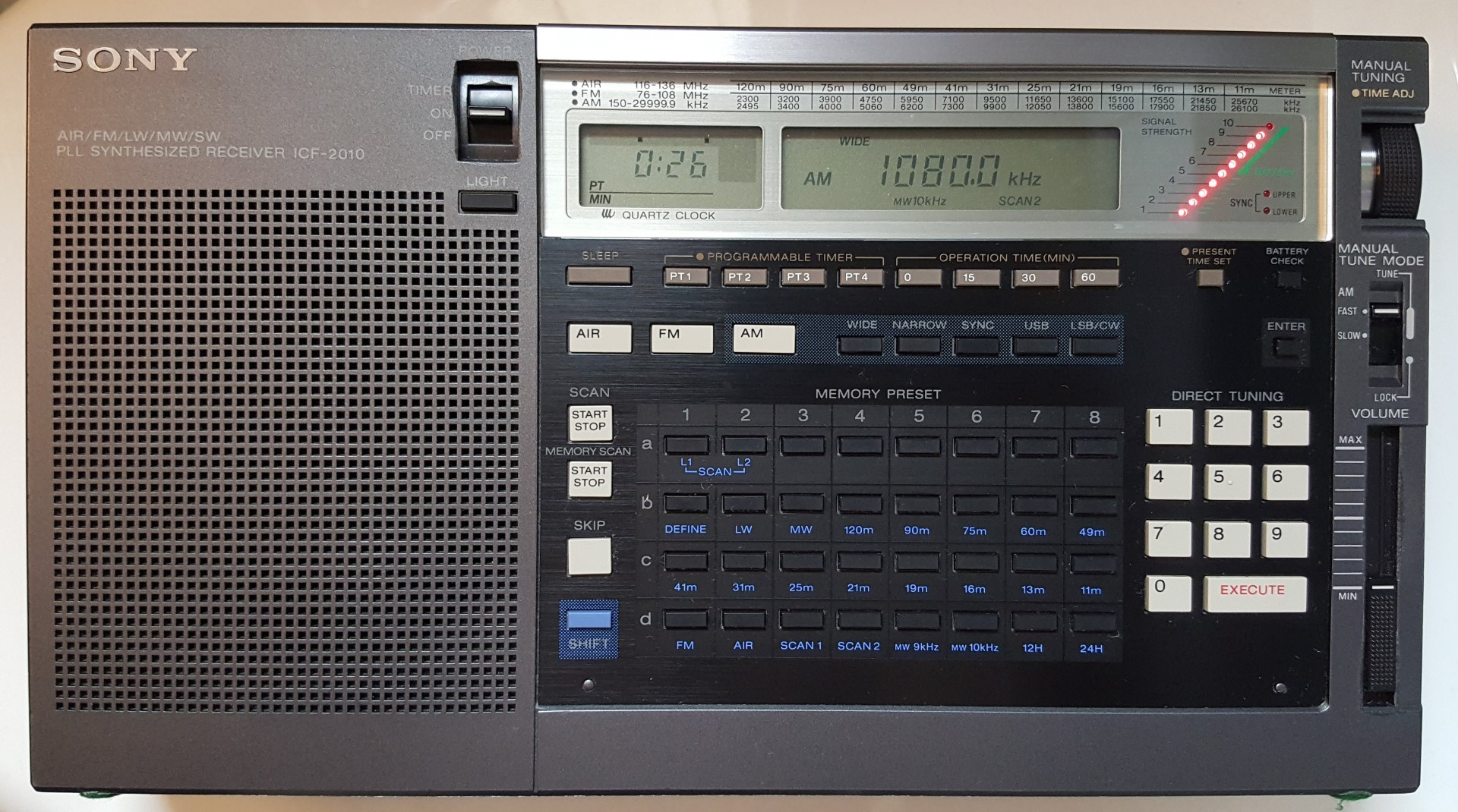 Radiojayallen Jays Radio Reviews Comparisons Restorations Hacks And Mods Easy To Use Fm Receiver Sony Icf 2010 2001d Am Sw Air Portable